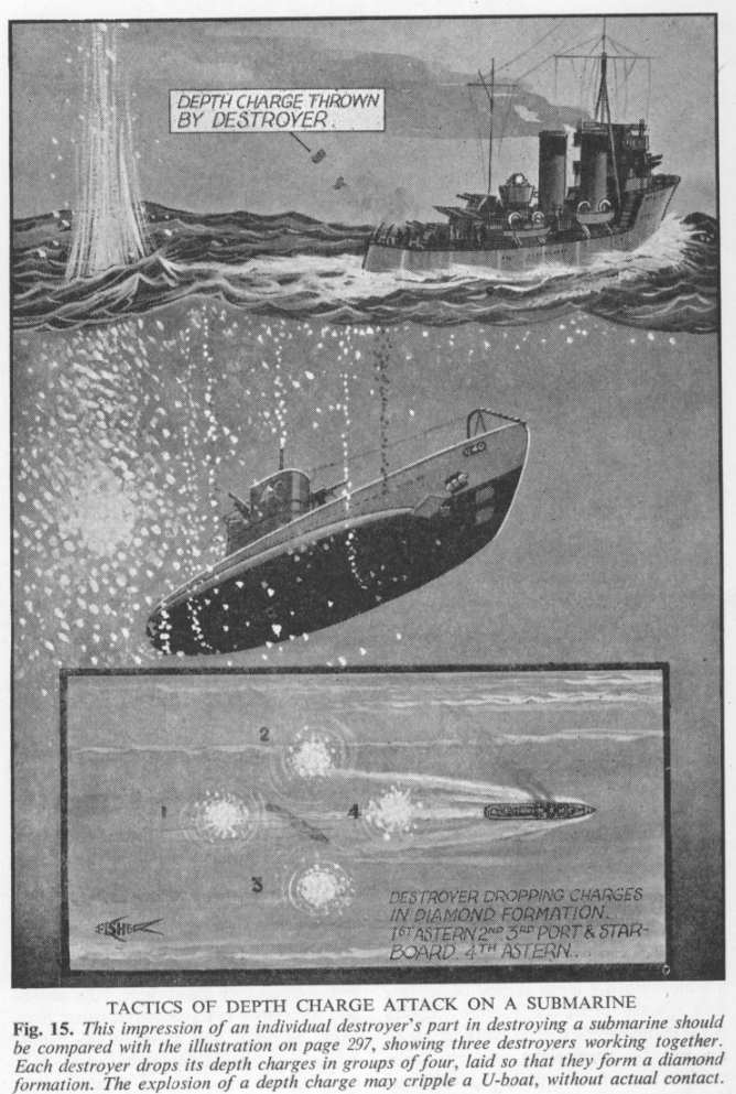 how a destroyer makes a depth charge attack on a submarine