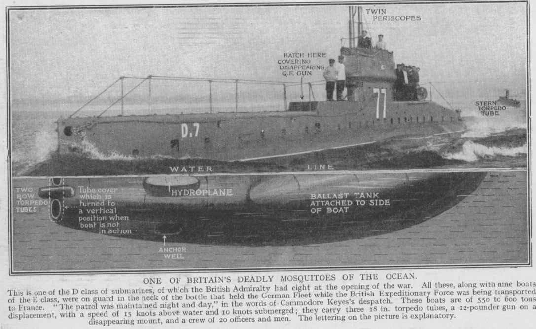 Photos Of Submarines